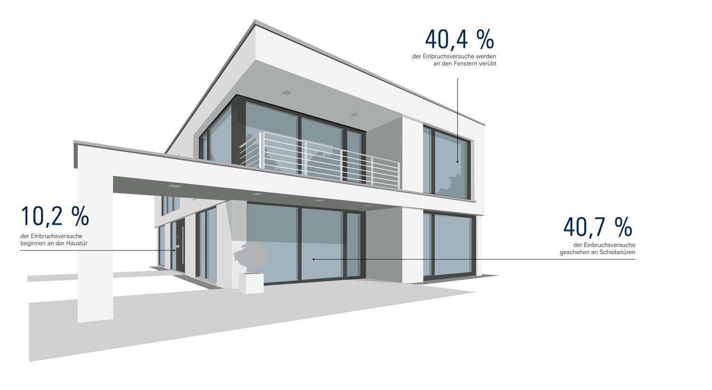 schnee gmbh sicherheit. Black Bedroom Furniture Sets. Home Design Ideas